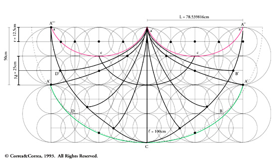 Aetherometry and gravity: an introduction