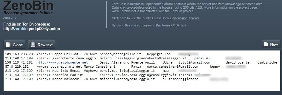 Alcuni dei dati trafugati dal blog di Beppe Grillo