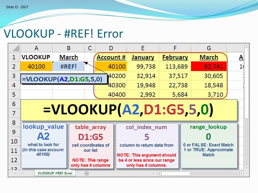 Beyond Vlookup Mastering Advanced Excel Functions Davidringstrom