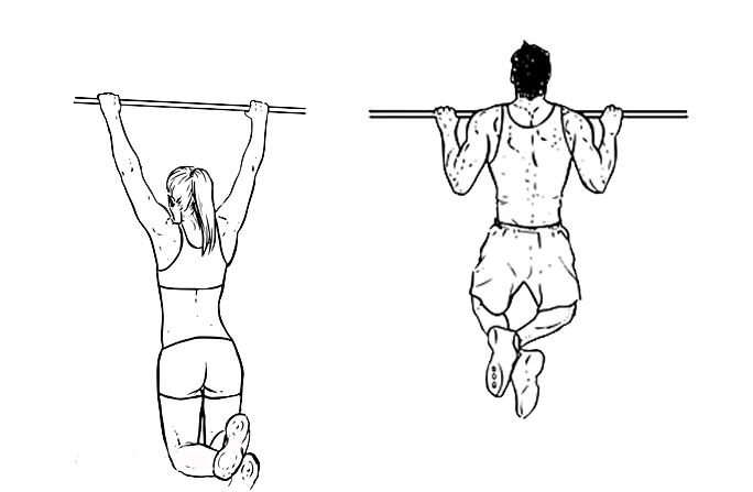 exercice traction pronation