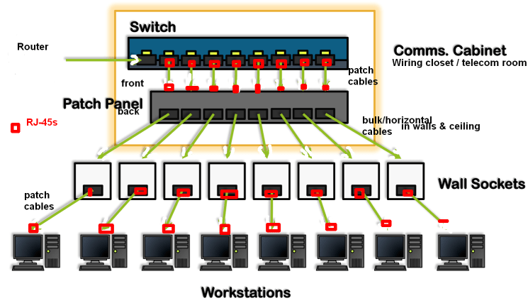 Patch Panel Wiring Diagram & Powerful Patch Panel Visualization
