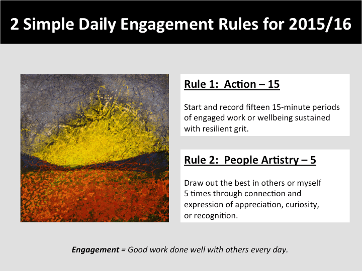 2 Simple Engagement Rules