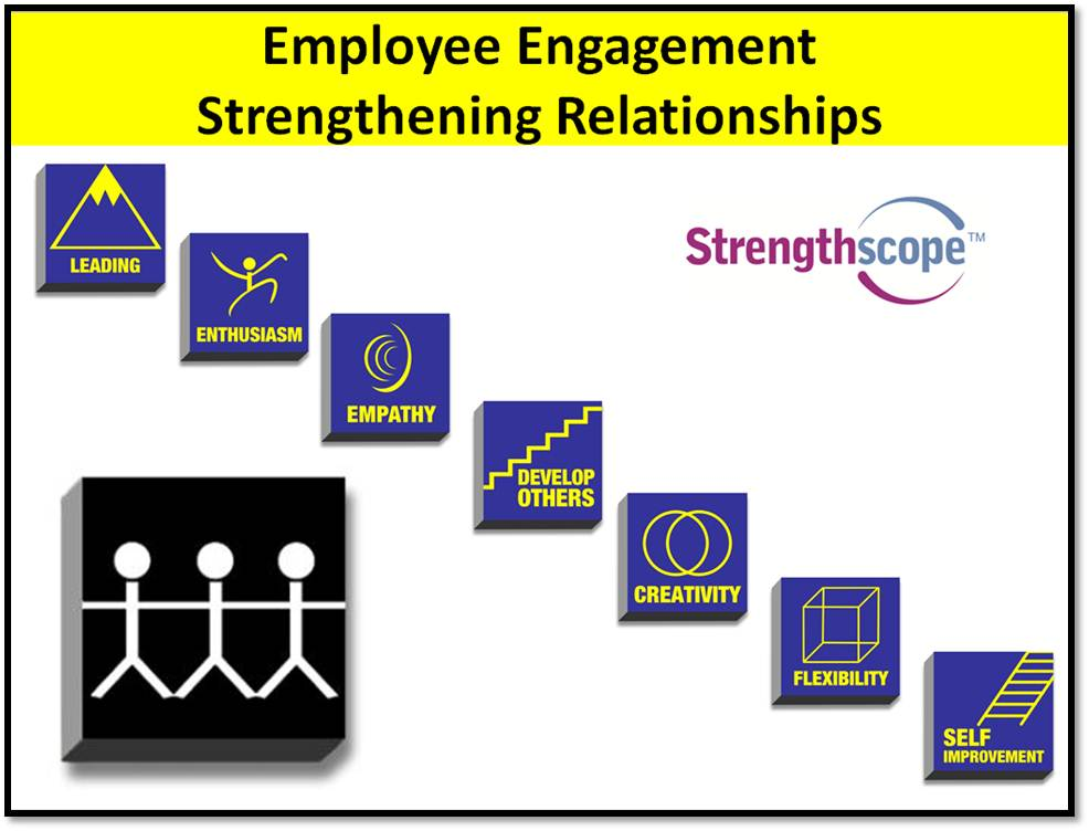 employee engagement and job involvement relationship
