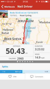 Mapmyride Day 4 Stats