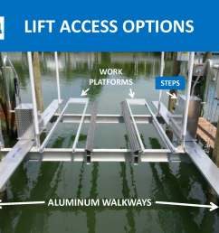 these boat access products including work platforms aluminum walkways steps and boarding platforms come in mighty handy  [ 2000 x 1500 Pixel ]
