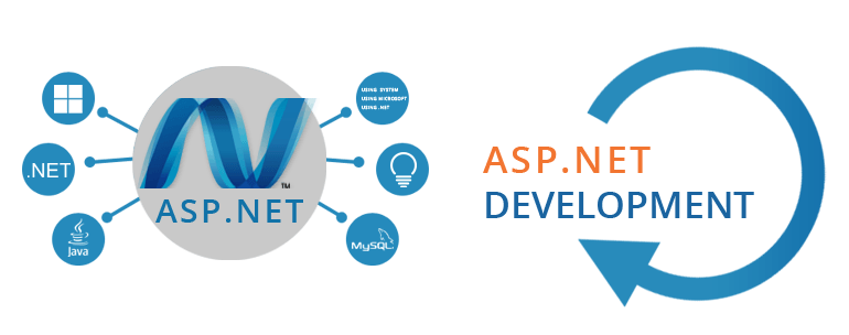 Converting classic ASP and ASPNet web form to MVC  Daxima Software Development