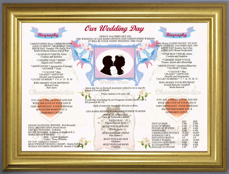 our wedding day personalised