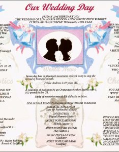 Laminated our wedding day certificate modern style also  personalised anniversary  idea rh dayborn