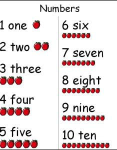 Numbers small chart http daycareresource numberminiposterg also preschool posters wall displays free rh imaginationplantations wordpress
