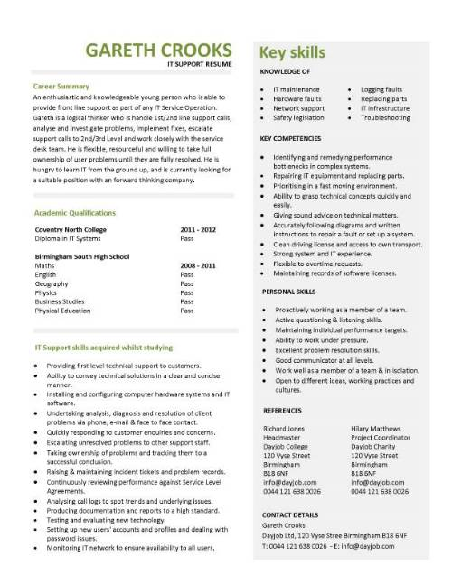 Student entry level IT support resume template