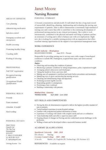 Nursing CV template nurse resume examples sample registered resumes healthcare work jobs