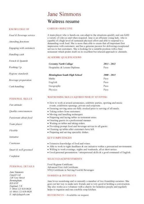 Curriculum Vitae For Waitress