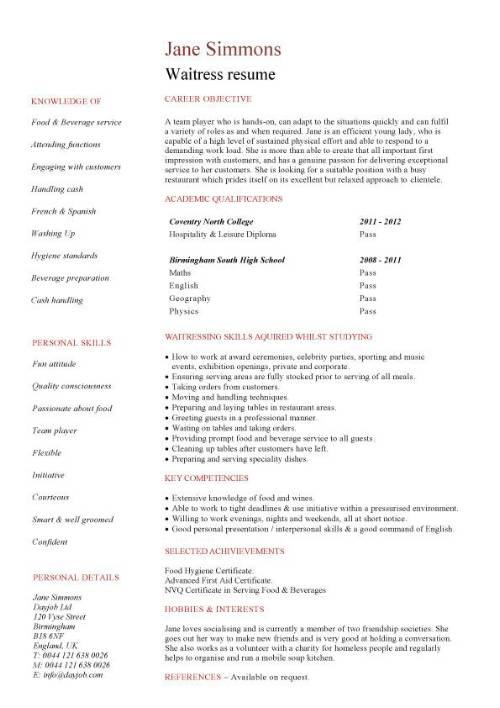 Entry Level Waitress Resume Template