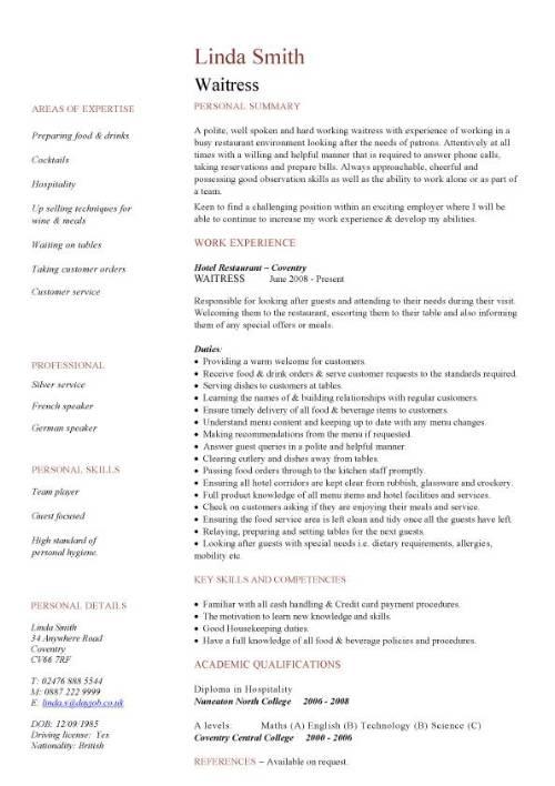 Waitress CV Sample