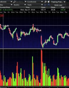 trade pro trading platform also daytrading rh