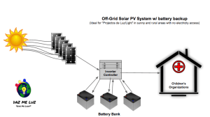 Off-Grid-Solar-PV-System-wbattery-backup