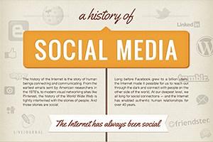 history_of_social_media_thumb[1]