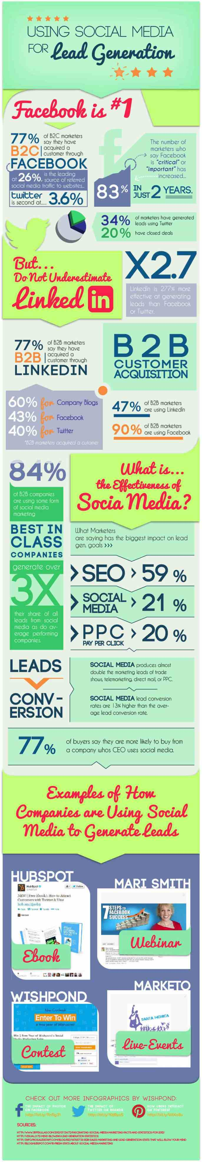 infographic_leadgeneration[1]