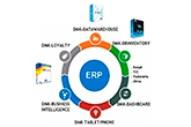 Soluciones de Valor Ecosistema ERP