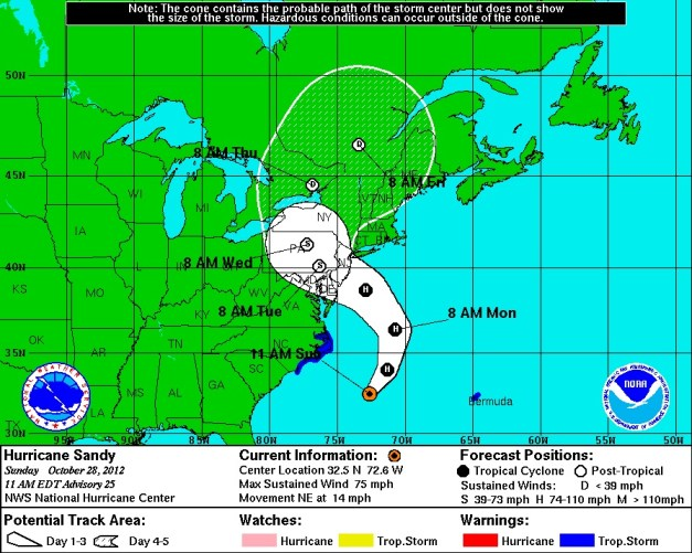 Hurricane Sandy Surges, Fights Grounded