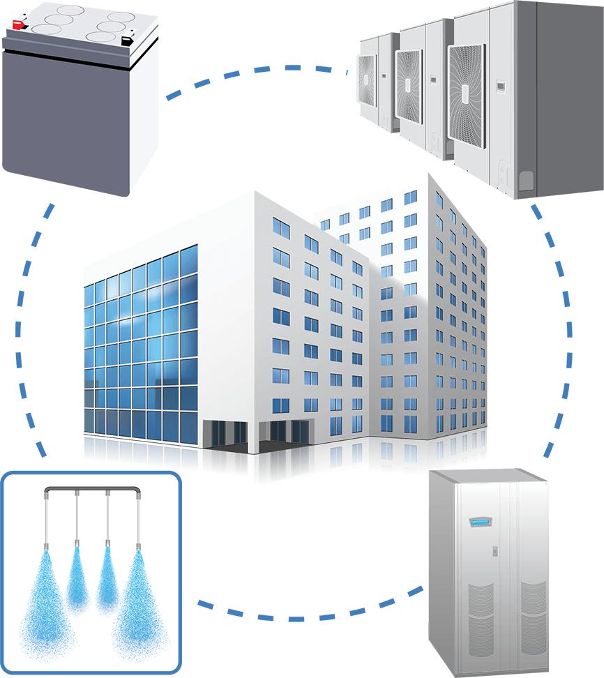 ups battery monitoring and service