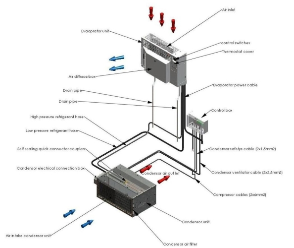 DC 7200 24V DC refugee shelter split air conditioner
