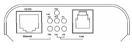 568b Wiring Scheme Crossover Wiring Scheme Wiring Diagram