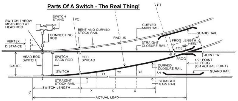 Atlas Ho Track Switch Wiring Dcc Friendly Turnout Dccwiki