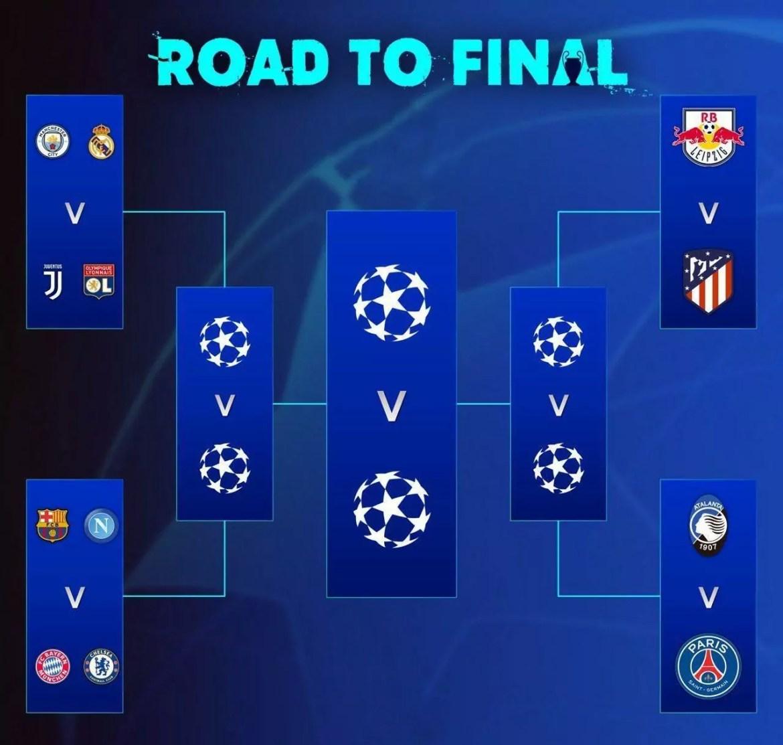 Imagem de divulgação mostrando exatamente como ficaram os confrontos da Champions League
