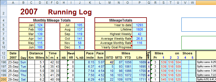 weight training log excel - April.onthemarch.co