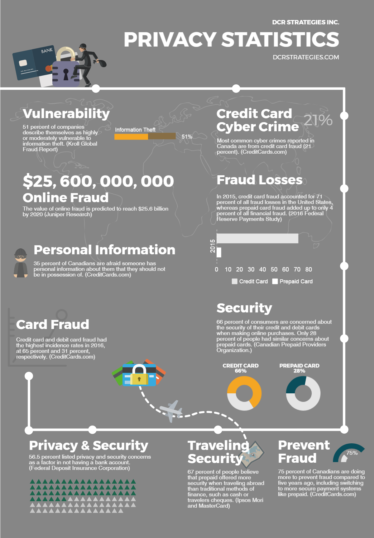 privacy infographic 11 statistics that prove why prepaid is the