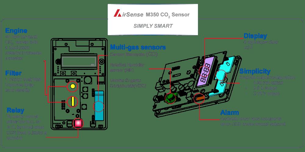 medium resolution of co2 sensor wiring diagram