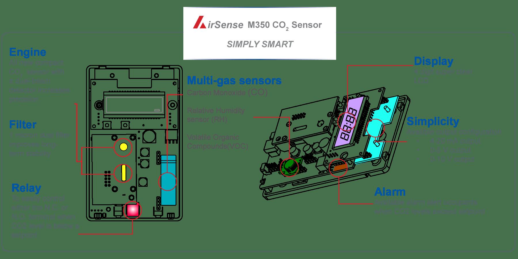 hight resolution of co2 sensor wiring diagram