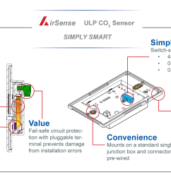the airsense ulp is our high value and user friendly co2 sensor designed for hvac applications made in america all airsense products always have been  [ 1800 x 900 Pixel ]