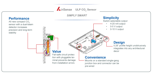small resolution of the airsense ulp is our high value and user friendly co2 sensor designed for hvac applications made in america all airsense products always have been