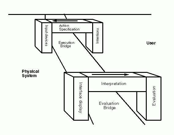 diagram of piano keyboard