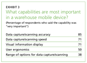 Exhibit 3: What capabilities are most important?