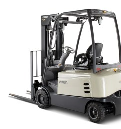 crown equipment extends productivity and performance gains with new four wheel sc 6000 counterbalanced forklift [ 5616 x 3744 Pixel ]