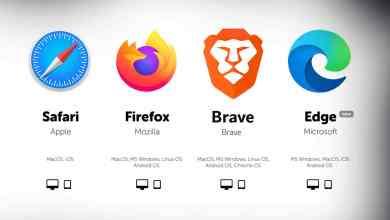 Photo of 5 من أفضل متصفحات الويب لحماية خصوصيتك