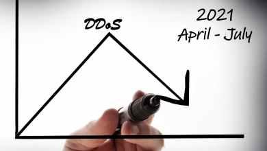 Photo of إنخفاض هجمات رفض الخدمة الموزعة (DDoS) بنسبة 38.8% في الربع الثاني لعام 2021
