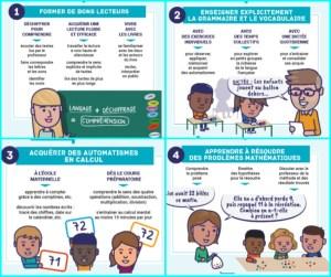 4 recommandations pédagogiques au BO du 26 avril 2018
