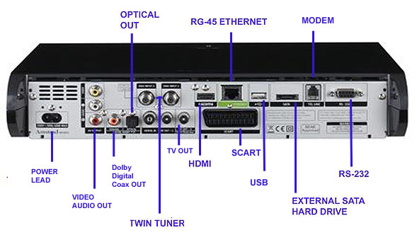 back_skyHD sky wiring diagram on sky download wirning diagrams fly sky receiver wiring diagram at soozxer.org