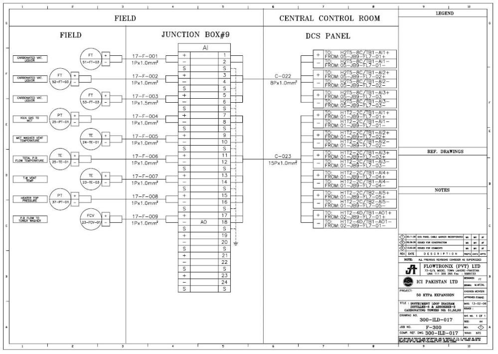 medium resolution of electrical loop diagram wire diagram autocad electrical loop diagrams electrical loop diagram