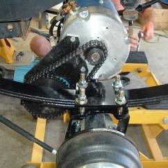 Ez Go Gas Wiring Diagram Pv Diagrams Uk Ezgo Electric Golf Cart Motor Upgrades - New Used & Rebuilt Txt Dcs Pds Last ...