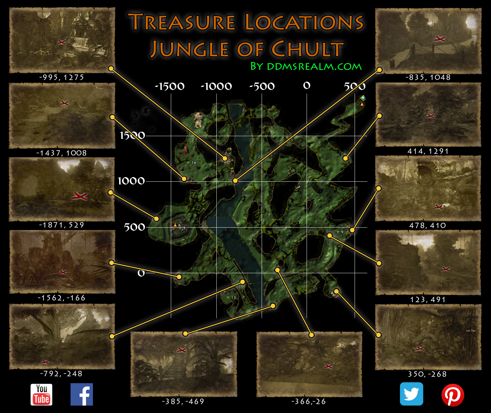 Campaigns, hints and tips – Tredecim