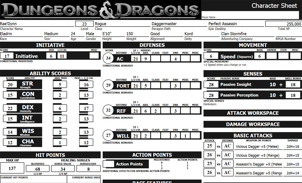 Making a Great Role Play Character for Dungeons and Dragons