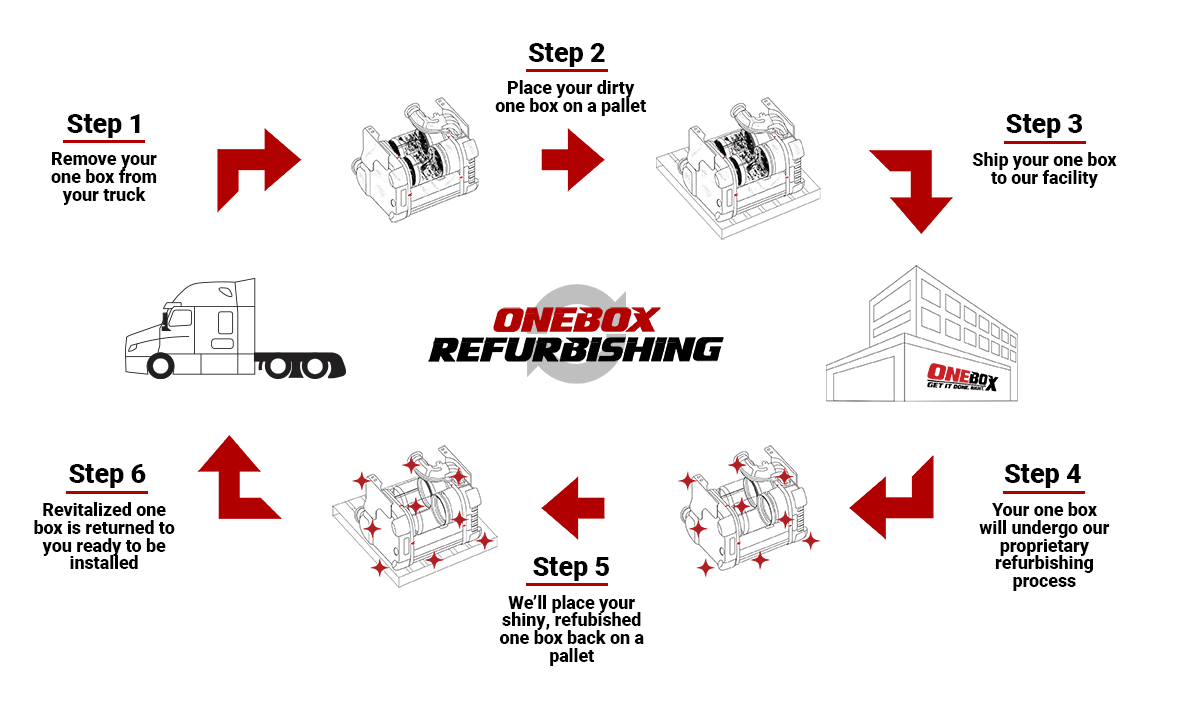 refurbish_how_it_works_updated-min