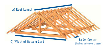 Shed Roof Framing Calculator | Fachriframe co