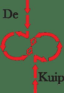 2015-08-Logo-De-Kuip