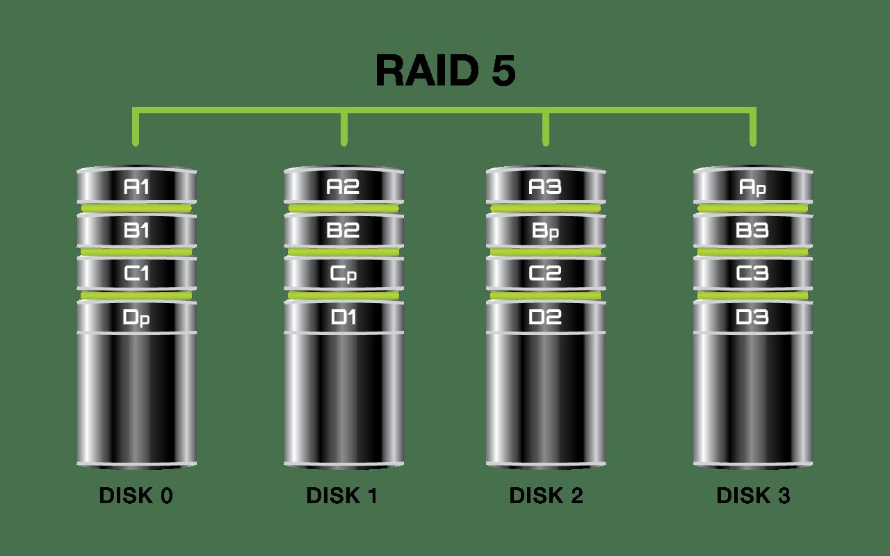 raid 5 concept with diagram vw golf mk2 radio wiring récupération et reconstruction deadhardrive